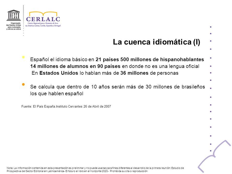 Español el idioma básico en 21 países 500 millones de hispanohablantes 14 millones de alumnos en 90 países en donde no es una lengua oficial En Estado