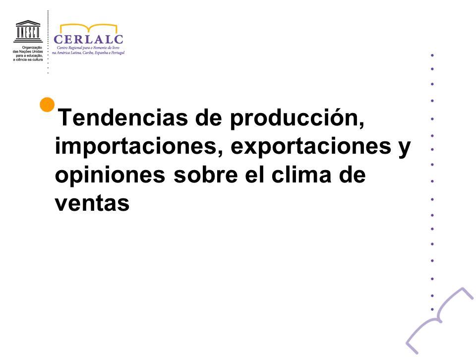 Tendencias de producción, importaciones, exportaciones y opiniones sobre el clima de ventas