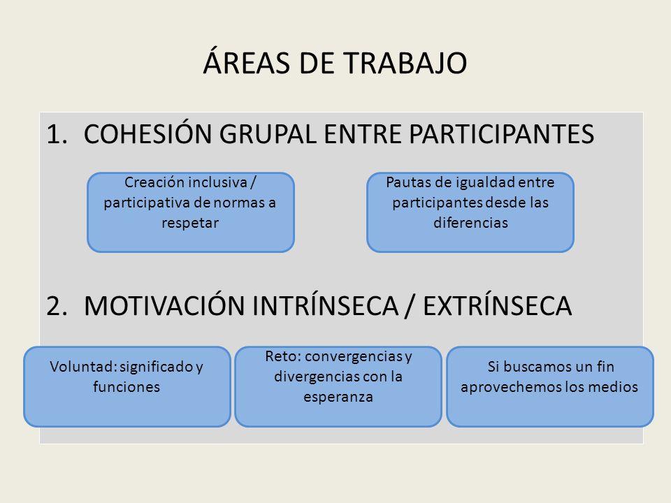 ÁREAS DE TRABAJO 1.COHESIÓN GRUPAL ENTRE PARTICIPANTES 2.MOTIVACIÓN INTRÍNSECA / EXTRÍNSECA Creación inclusiva / participativa de normas a respetar Pa