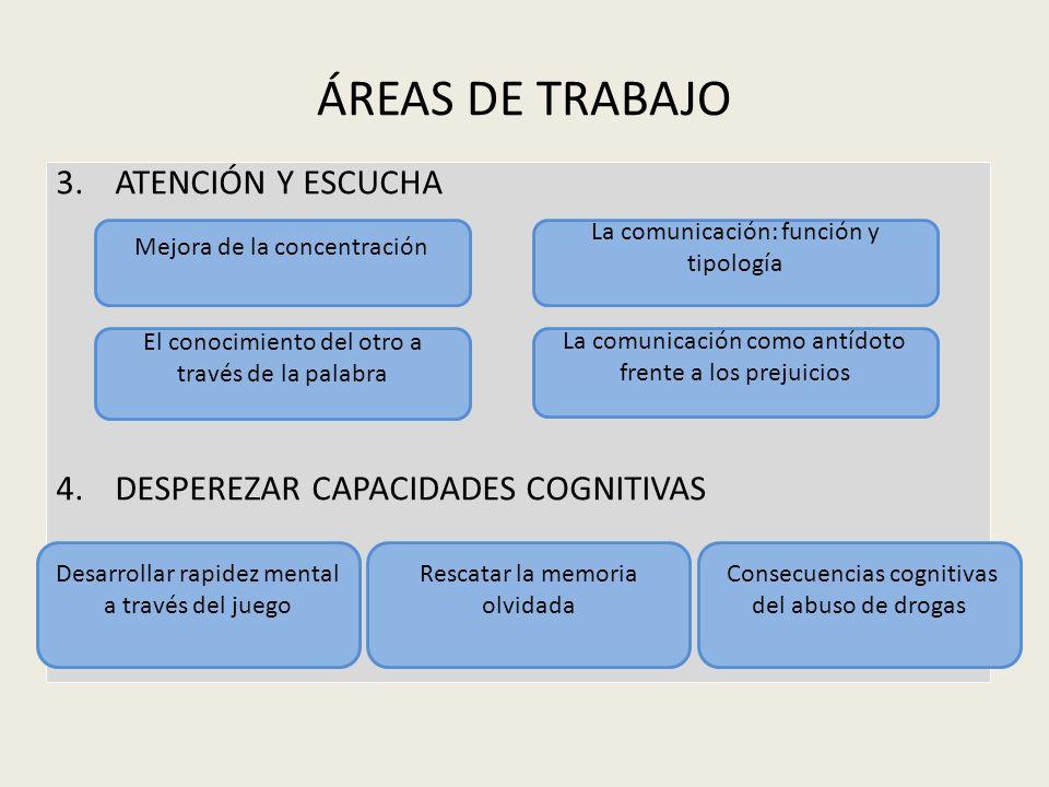 ÁREAS DE TRABAJO 3.ATENCIÓN Y ESCUCHA 4.DESPEREZAR CAPACIDADES COGNITIVAS Mejora de la concentración La comunicación: función y tipología Desarrollar