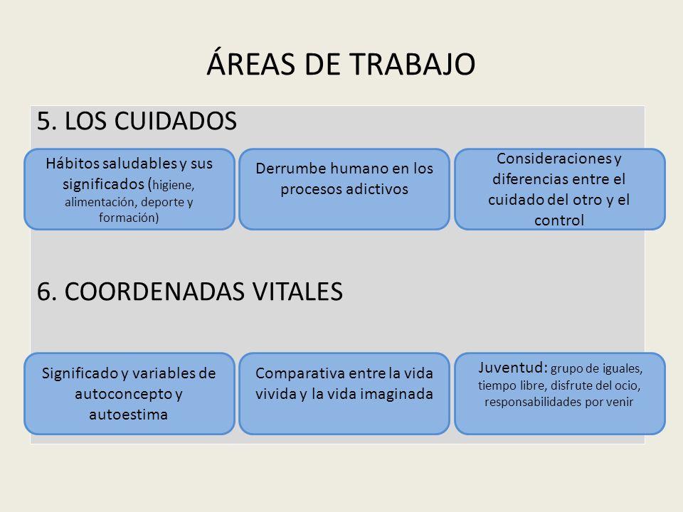 ÁREAS DE TRABAJO 5. LOS CUIDADOS 6. COORDENADAS VITALES Significado y variables de autoconcepto y autoestima Comparativa entre la vida vivida y la vid