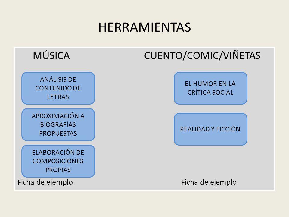 HERRAMIENTAS MÚSICA CUENTO/COMIC/VIÑETAS Ficha de ejemplo ANÁLISIS DE CONTENIDO DE LETRAS APROXIMACIÓN A BIOGRAFÍAS PROPUESTAS ELABORACIÓN DE COMPOSIC