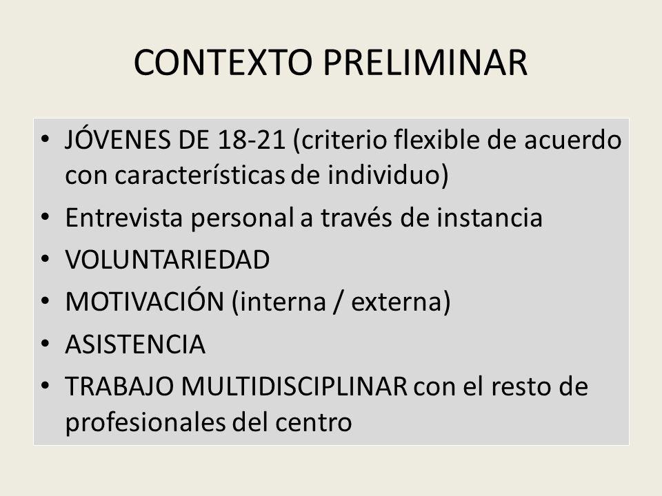 CONTEXTO PRELIMINAR JÓVENES DE 18-21 (criterio flexible de acuerdo con características de individuo) Entrevista personal a través de instancia VOLUNTA