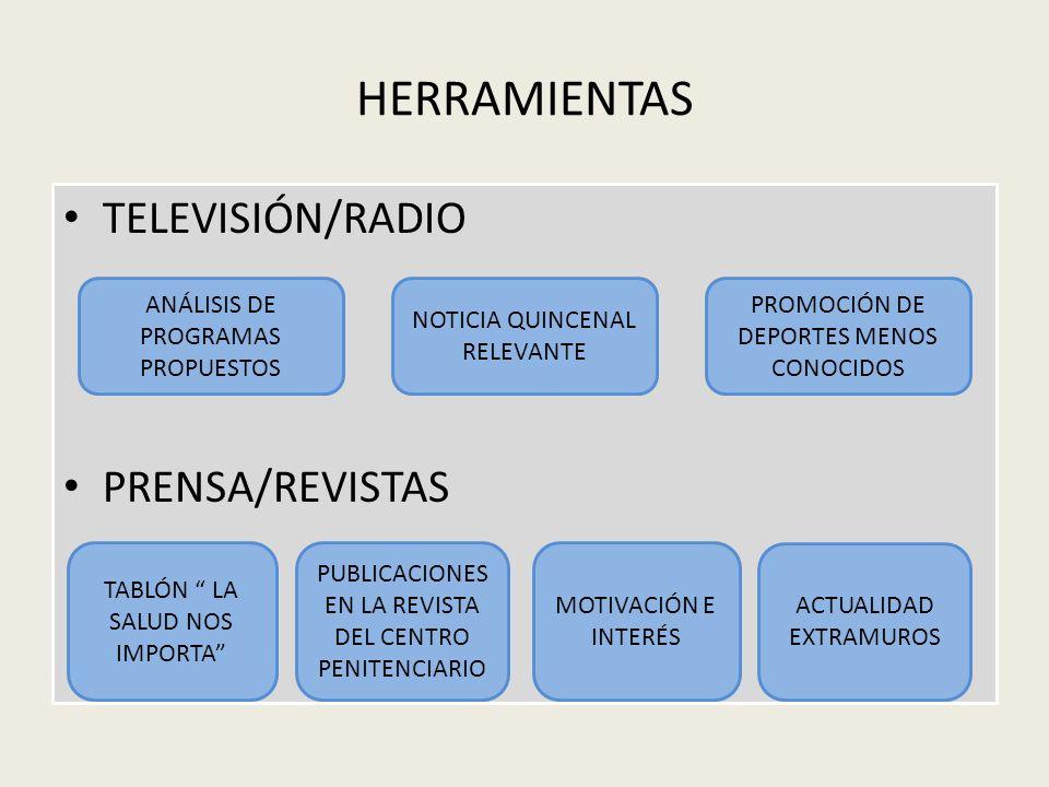 HERRAMIENTAS TELEVISIÓN/RADIO PRENSA/REVISTAS ANÁLISIS DE PROGRAMAS PROPUESTOS NOTICIA QUINCENAL RELEVANTE PROMOCIÓN DE DEPORTES MENOS CONOCIDOS TABLÓ