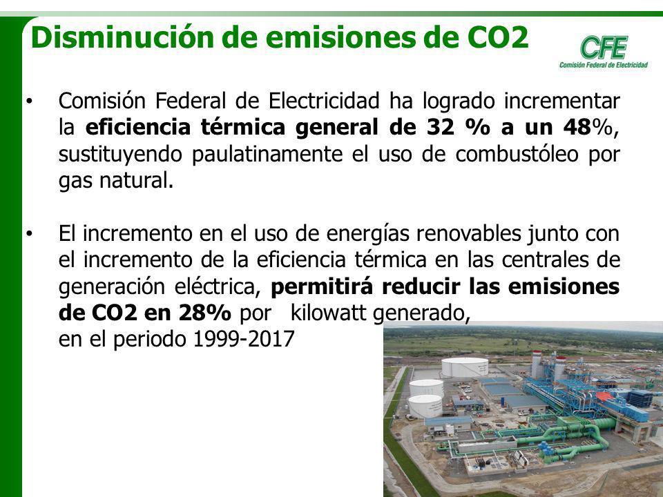 Comisión Federal de Electricidad ha logrado incrementar la eficiencia térmica general de 32 % a un 48%, sustituyendo paulatinamente el uso de combustó