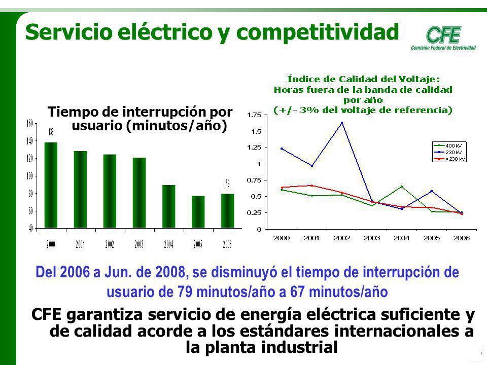 16 Servicio eléctrico y competitividad Tiempo de interrupción por usuario (minutos/año) CFE garantiza servicio de energía eléctrica suficiente y de ca