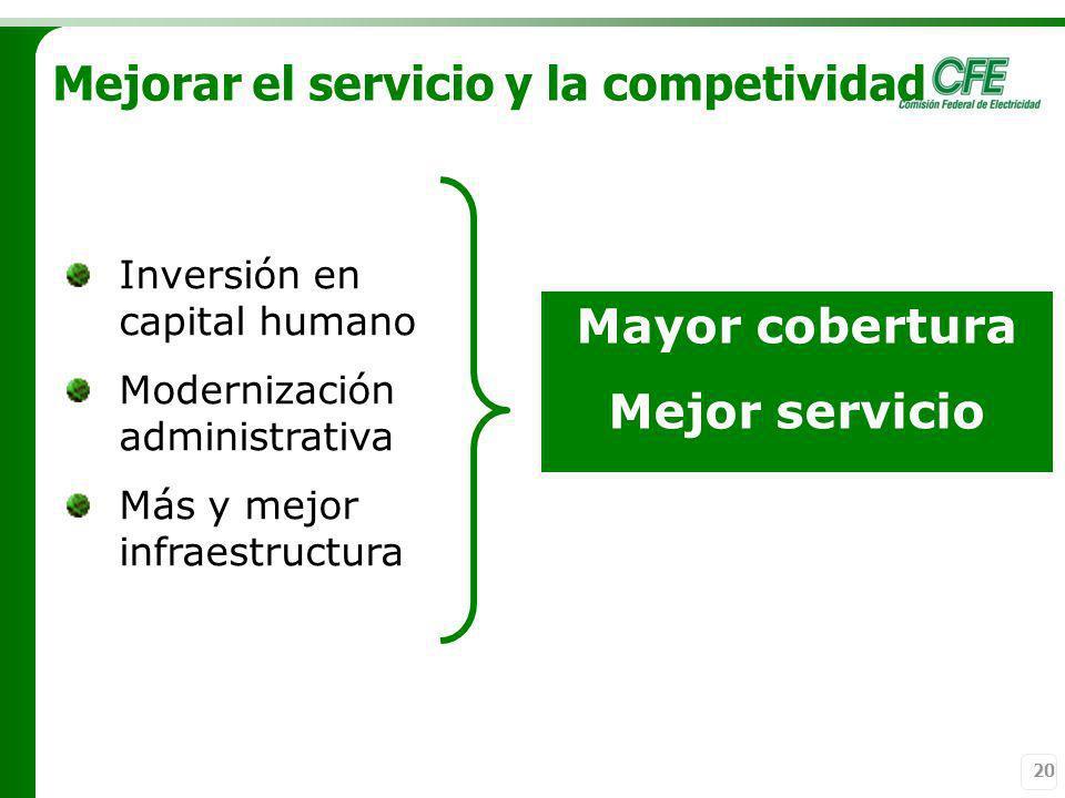 20 Mayor cobertura Mejor servicio Inversión en capital humano Modernización administrativa Más y mejor infraestructura Mejorar el servicio y la compet