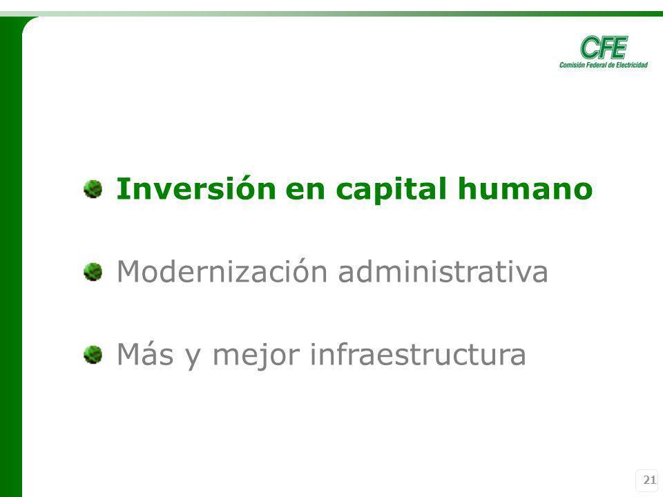 21 Inversión en capital humano Modernización administrativa Más y mejor infraestructura