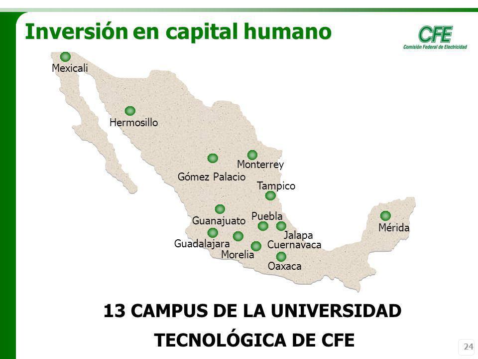 24 Inversión en capital humano 13 CAMPUS DE LA UNIVERSIDAD TECNOLÓGICA DE CFE Mexicali Hermosillo Monterrey Gómez Palacio Mérida Oaxaca Guadalajara Ta