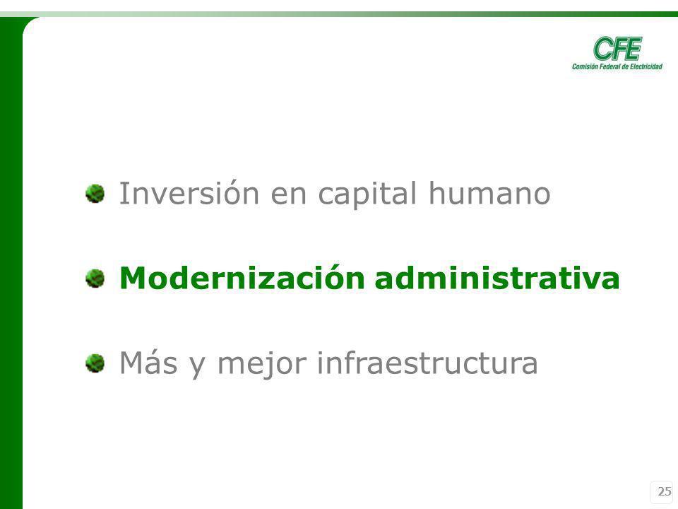 25 Inversión en capital humano Modernización administrativa Más y mejor infraestructura