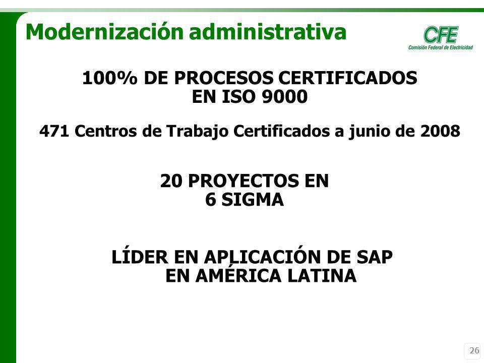 26 Modernización administrativa 100% DE PROCESOS CERTIFICADOS EN ISO 9000 471 Centros de Trabajo Certificados a junio de 2008 20 PROYECTOS EN 6 SIGMA