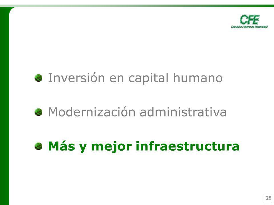 28 Inversión en capital humano Modernización administrativa Más y mejor infraestructura
