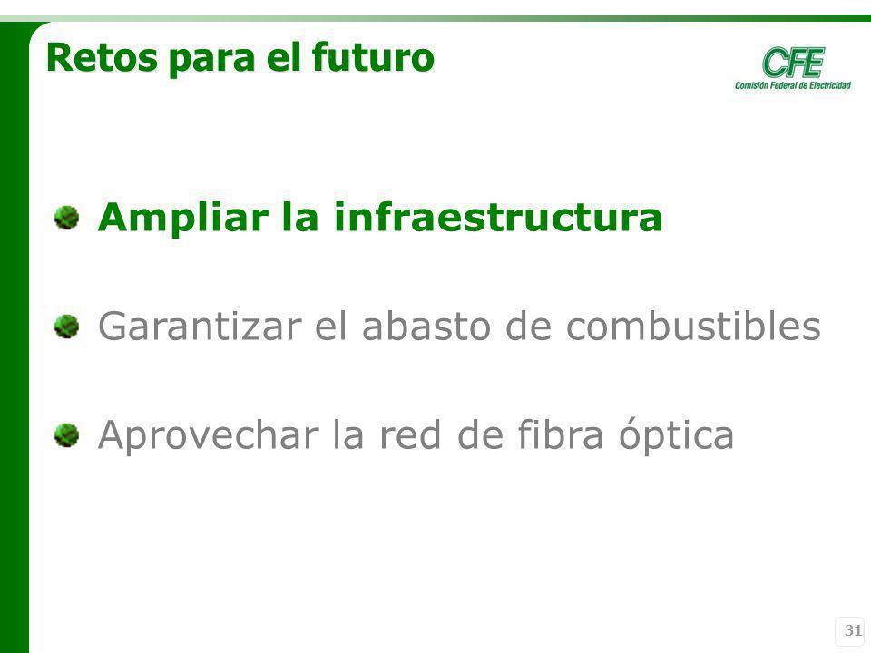 31 Retos para el futuro Ampliar la infraestructura Garantizar el abasto de combustibles Aprovechar la red de fibra óptica