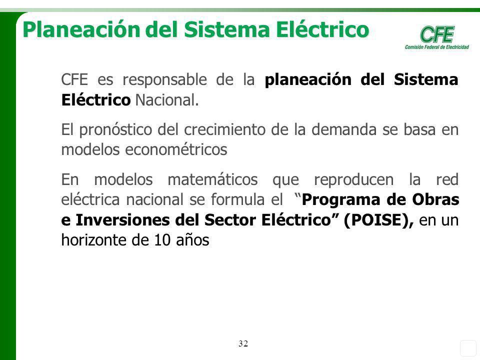 Planeación del Sistema Eléctrico CFE es responsable de la planeación del Sistema Eléctrico Nacional. El pronóstico del crecimiento de la demanda se ba