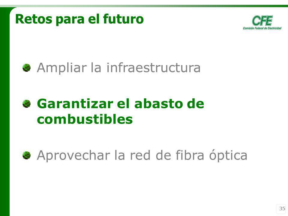 35 Retos para el futuro Ampliar la infraestructura Garantizar el abasto de combustibles Aprovechar la red de fibra óptica