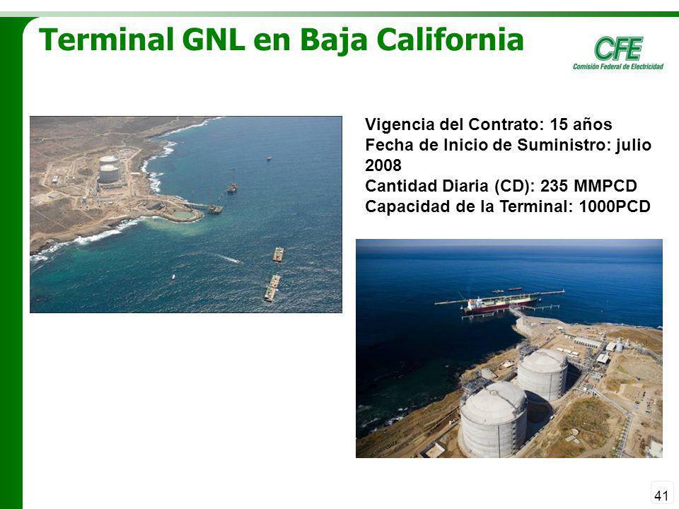 41 Terminal GNL en Baja California Vigencia del Contrato: 15 años Fecha de Inicio de Suministro: julio 2008 Cantidad Diaria (CD): 235 MMPCD Capacidad
