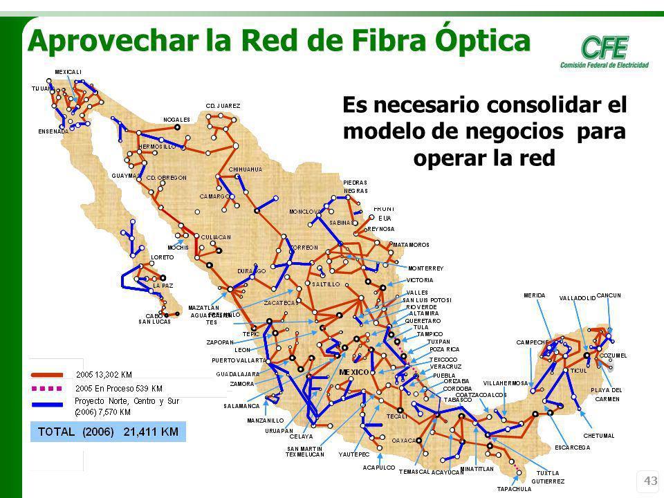 43 Aprovechar la Red de Fibra Óptica Es necesario consolidar el modelo de negocios para operar la red