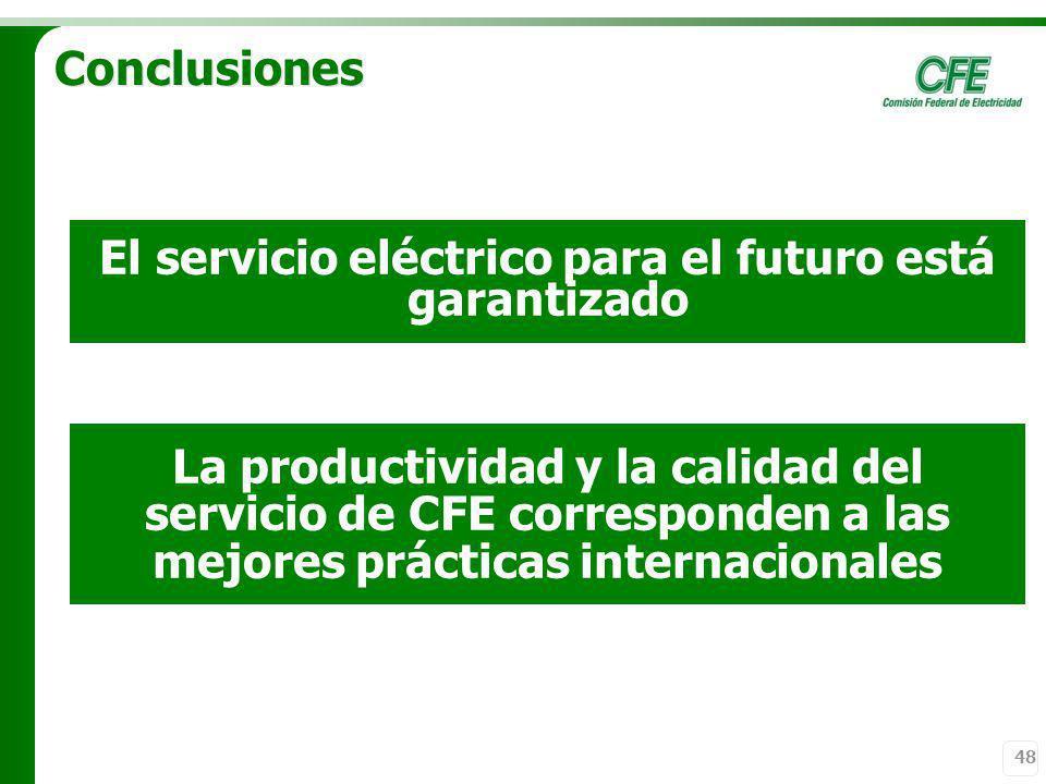48 Conclusiones El servicio eléctrico para el futuro está garantizado La productividad y la calidad del servicio de CFE corresponden a las mejores prá