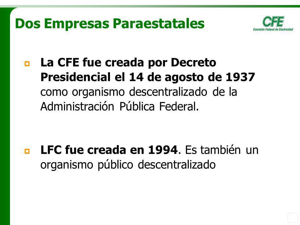 Dos Empresas Paraestatales La CFE fue creada por Decreto Presidencial el 14 de agosto de 1937 como organismo descentralizado de la Administración Públ