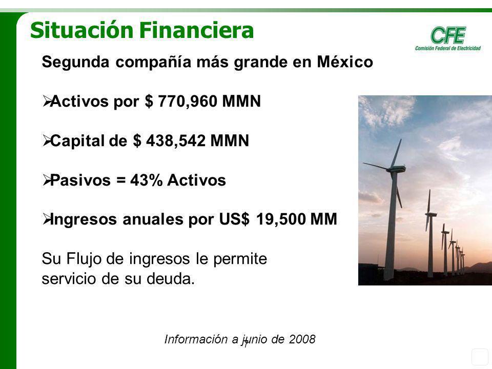 Capacidad de generación El sistema eléctrico nacional tienen una capacidad instalada de 59,398MW, de los cuales, 49,931 MW corresponden a CFE incluyendo IPP´s.