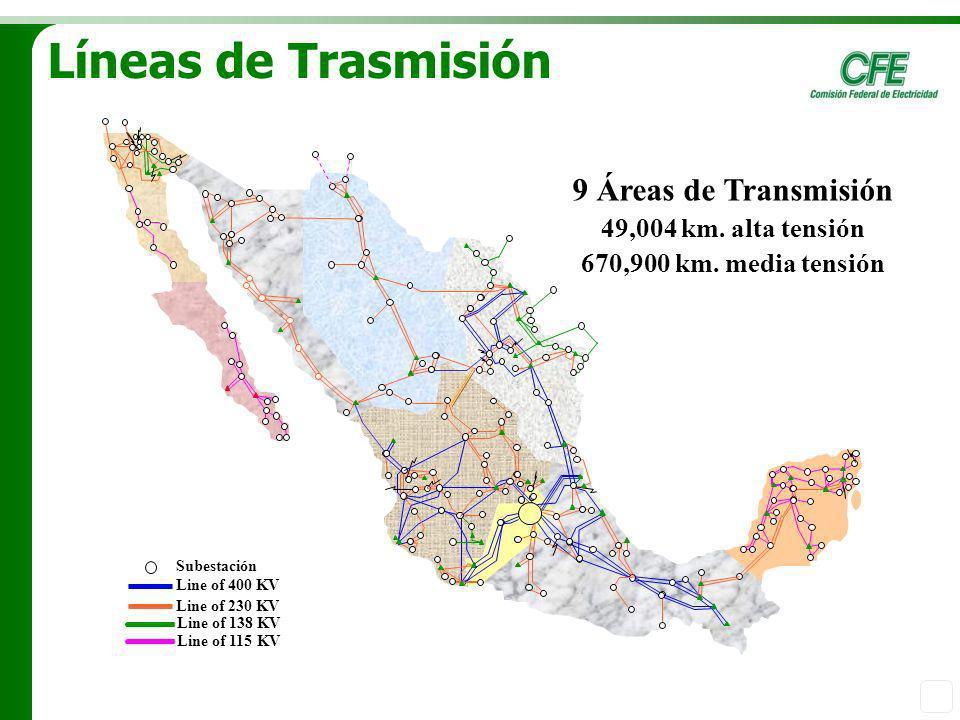 Líneas de Trasmisión 9 Áreas de Transmisión 49,004 km. alta tensión 670,900 km. media tensión