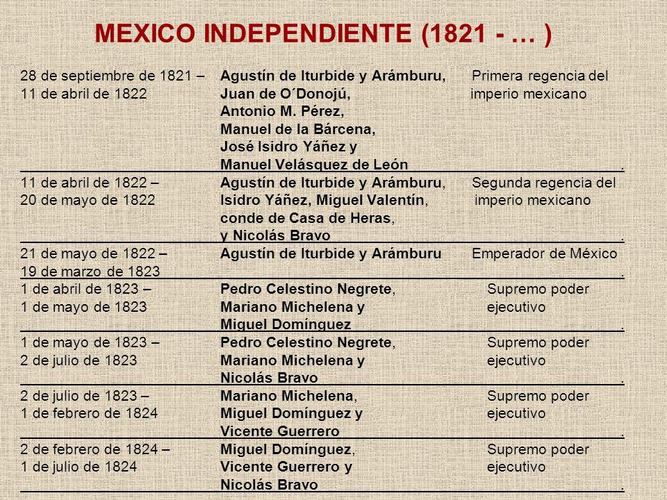 28 de septiembre de 1821 –Agustín de Iturbide y Arámburu, Primera regencia del 11 de abril de 1822Juan de O´Donojú, imperio mexicano Antonio M. Pérez,