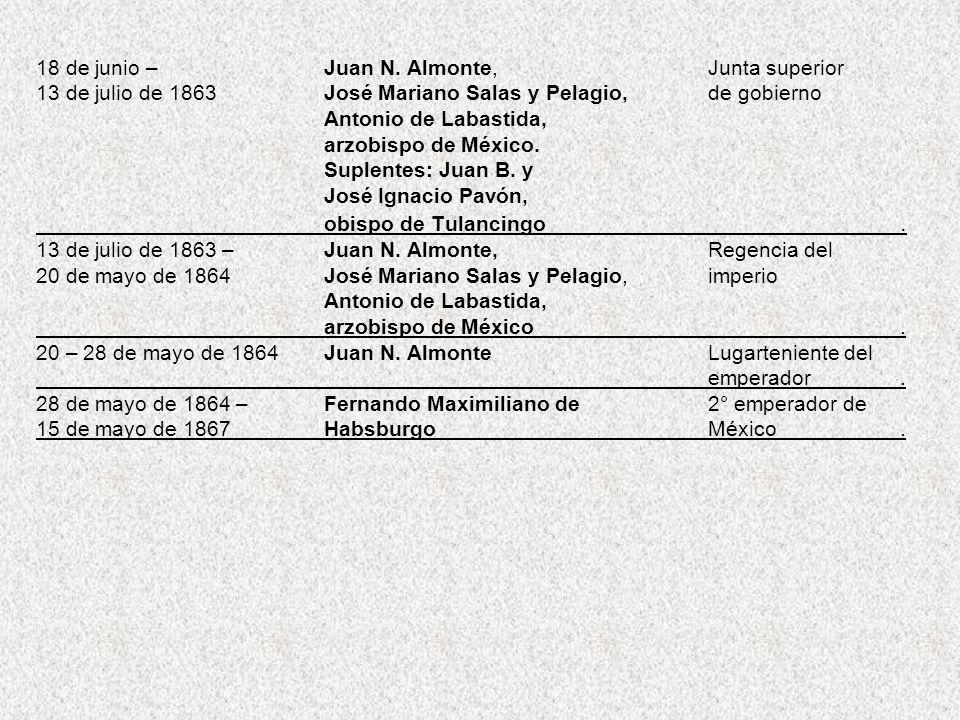 18 de junio –Juan N. Almonte,Junta superior 13 de julio de 1863José Mariano Salas y Pelagio,de gobierno Antonio de Labastida, arzobispo de México. Sup