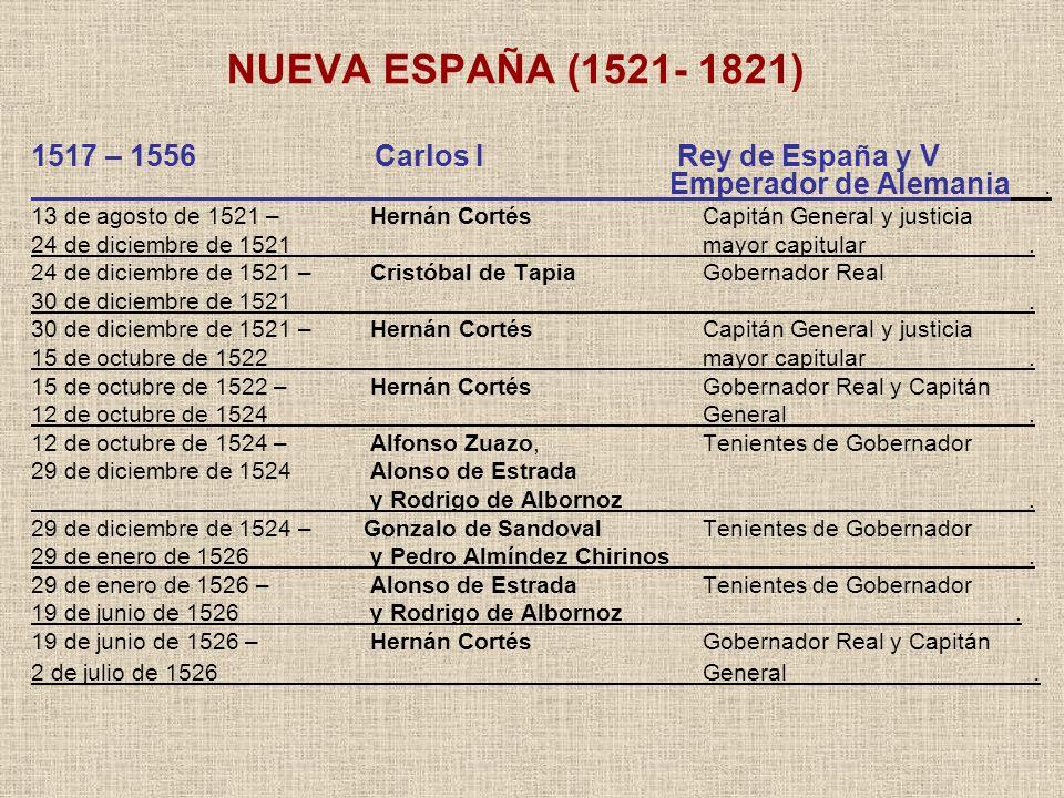 NUEVA ESPAÑA (1521- 1821) 1517 – 1556 Carlos I Rey de España y V Emperador de Alemania. 13 de agosto de 1521 – Hernán Cortés Capitán General y justici