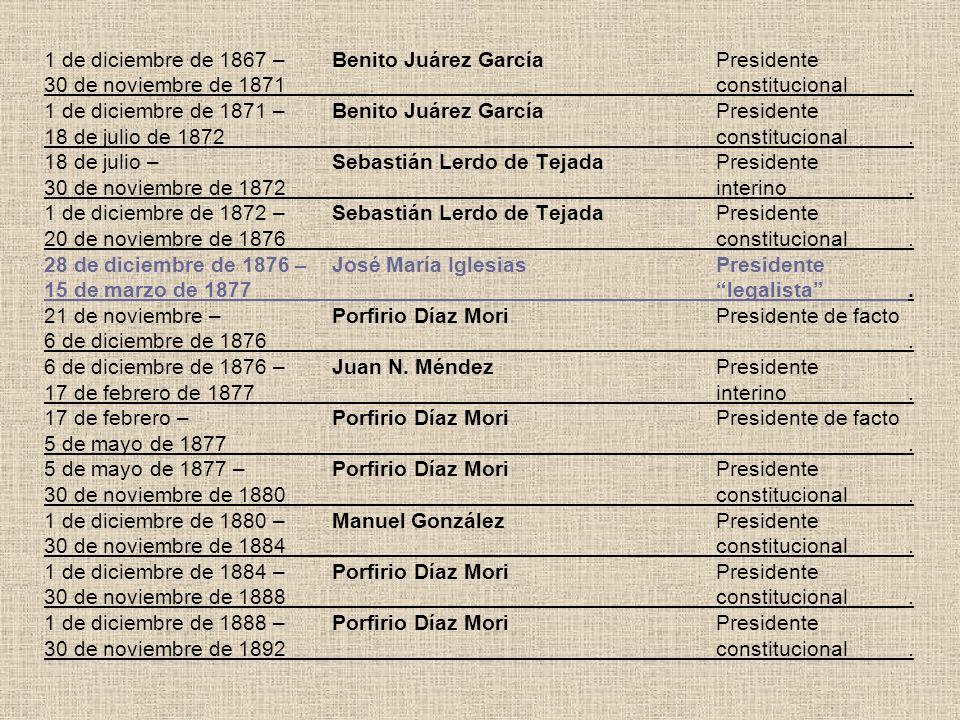 1 de diciembre de 1867 –Benito Juárez GarcíaPresidente 30 de noviembre de 1871constitucional. 1 de diciembre de 1871 –Benito Juárez GarcíaPresidente 1