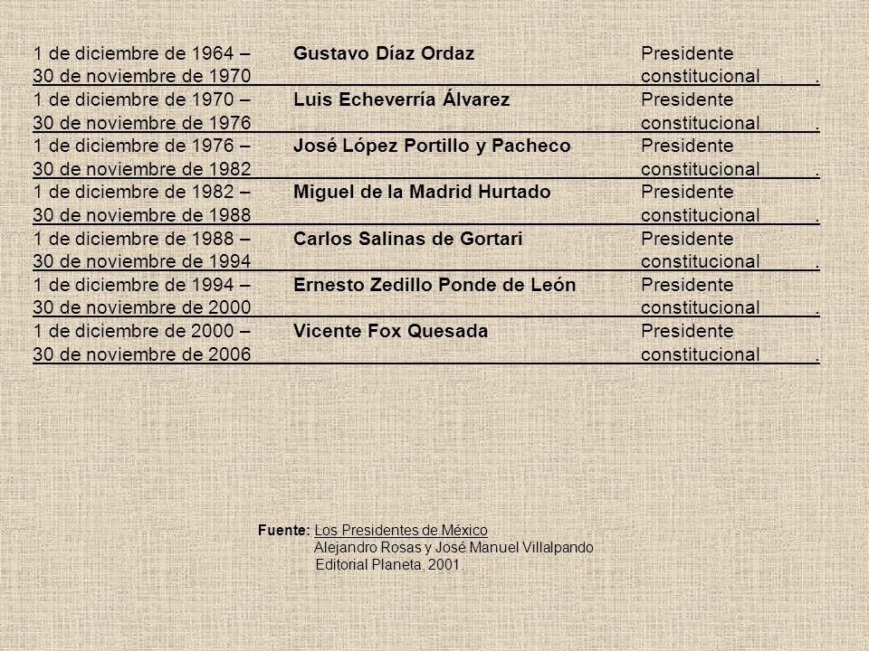 1 de diciembre de 1964 –Gustavo Díaz OrdazPresidente 30 de noviembre de 1970constitucional. 1 de diciembre de 1970 –Luis Echeverría ÁlvarezPresidente