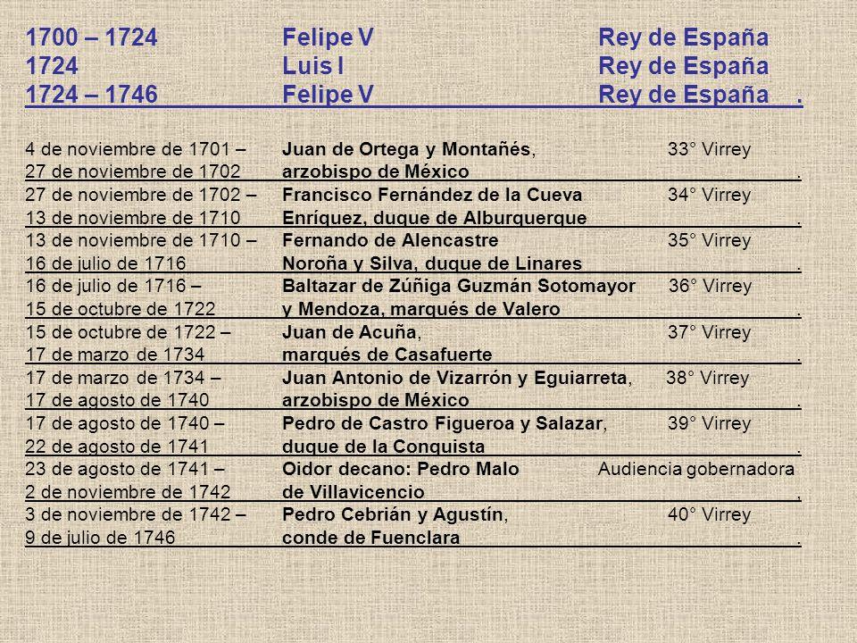1700 – 1724Felipe V Rey de España 1724Luis I Rey de España 1724 – 1746Felipe V Rey de España. 4 de noviembre de 1701 –Juan de Ortega y Montañés, 33° V