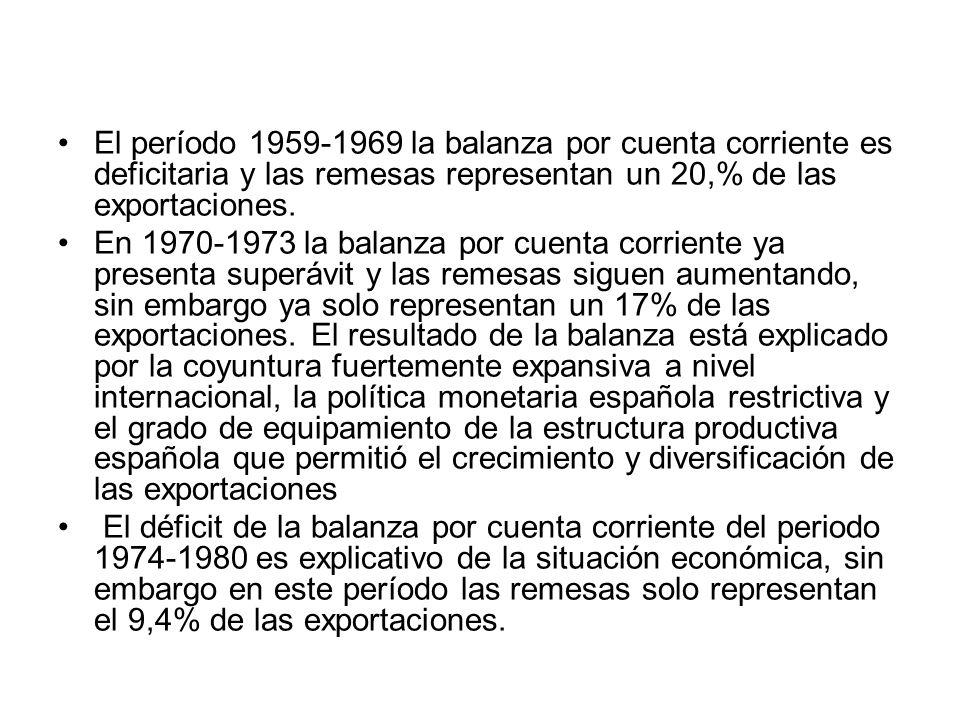 El período 1959-1969 la balanza por cuenta corriente es deficitaria y las remesas representan un 20,% de las exportaciones. En 1970-1973 la balanza po