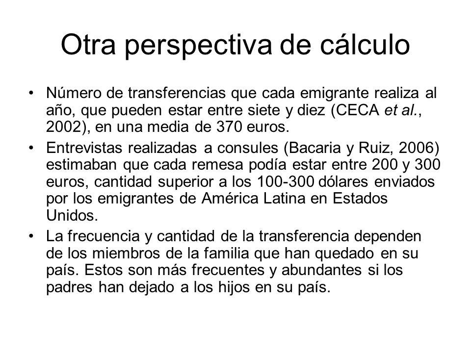 Otra perspectiva de cálculo Número de transferencias que cada emigrante realiza al año, que pueden estar entre siete y diez (CECA et al., 2002), en un