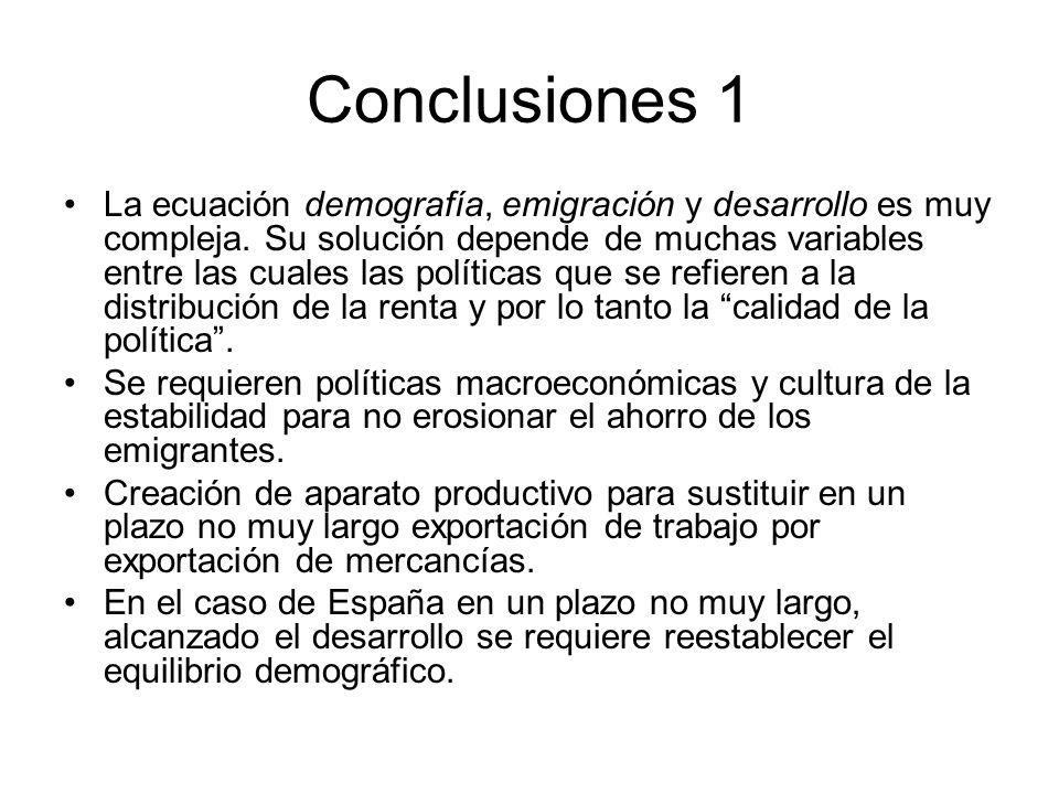 Conclusiones 1 La ecuación demografía, emigración y desarrollo es muy compleja. Su solución depende de muchas variables entre las cuales las políticas
