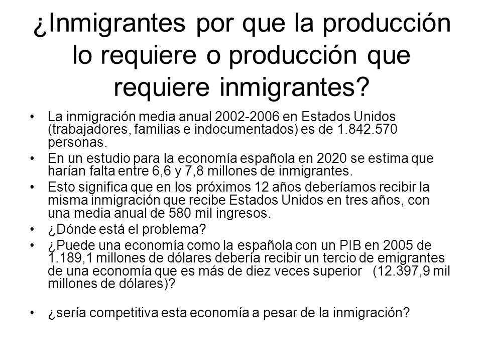 ¿Inmigrantes por que la producción lo requiere o producción que requiere inmigrantes? La inmigración media anual 2002-2006 en Estados Unidos (trabajad