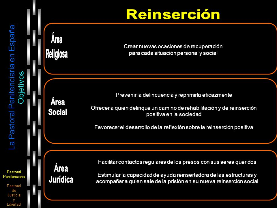Pastoral Penitenciaria Pastoral de Justicia y Libertad La Pastoral Penitenciaria en España Objetivos Crear nuevas ocasiones de recuperación para cada