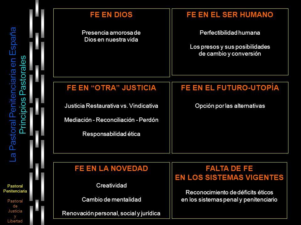 Pastoral Penitenciaria Pastoral de Justicia y Libertad La Pastoral Penitenciaria en España Principios Pastorales FE EN DIOS Presencia amorosa de Dios