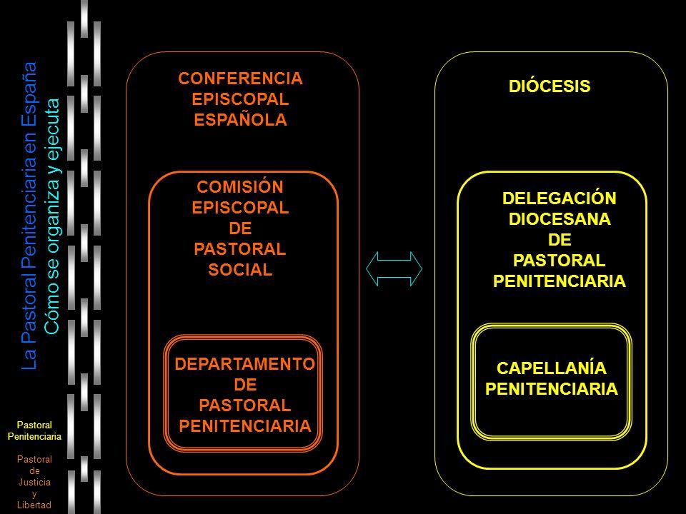 Pastoral Penitenciaria Pastoral de Justicia y Libertad La Pastoral Penitenciaria en España Cómo se organiza y ejecuta DELEGACIÓN DIOCESANA DE PASTORAL
