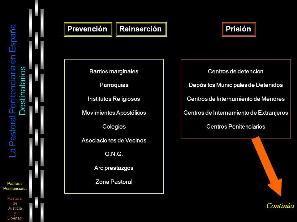Pastoral Penitenciaria Pastoral de Justicia y Libertad La Pastoral Penitenciaria en España Destinatarios PrevenciónReinserciónPrisión Barrios marginal