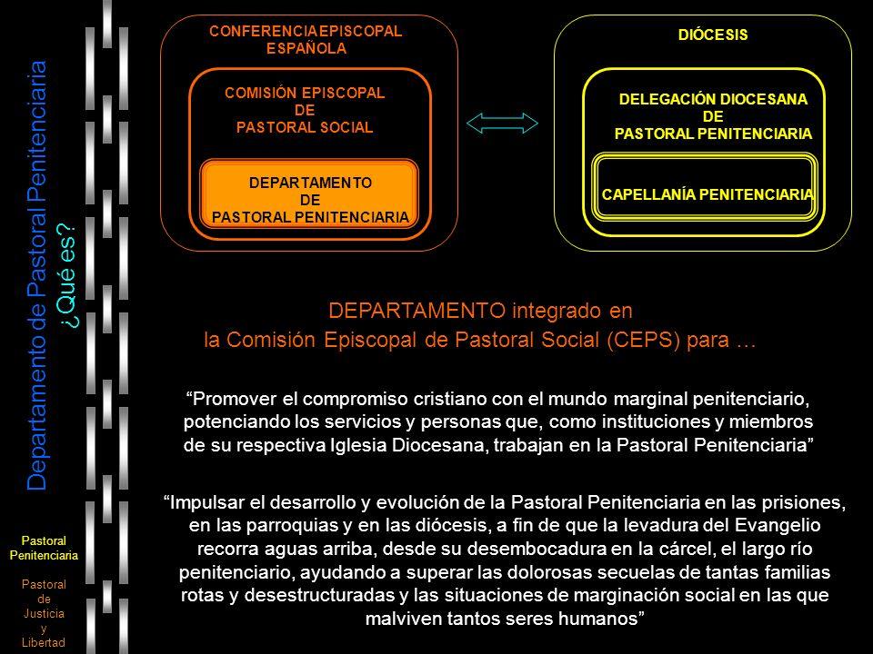 Pastoral Penitenciaria Pastoral de Justicia y Libertad Departamento de Pastoral Penitenciaria ¿Qué es? DEPARTAMENTO integrado en la Comisión Episcopal