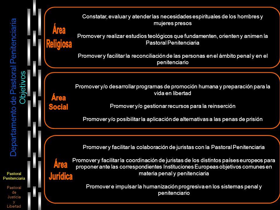 Pastoral Penitenciaria Pastoral de Justicia y Libertad Departamento de Pastoral Penitenciaria Objetivos Constatar, evaluar y atender las necesidades e