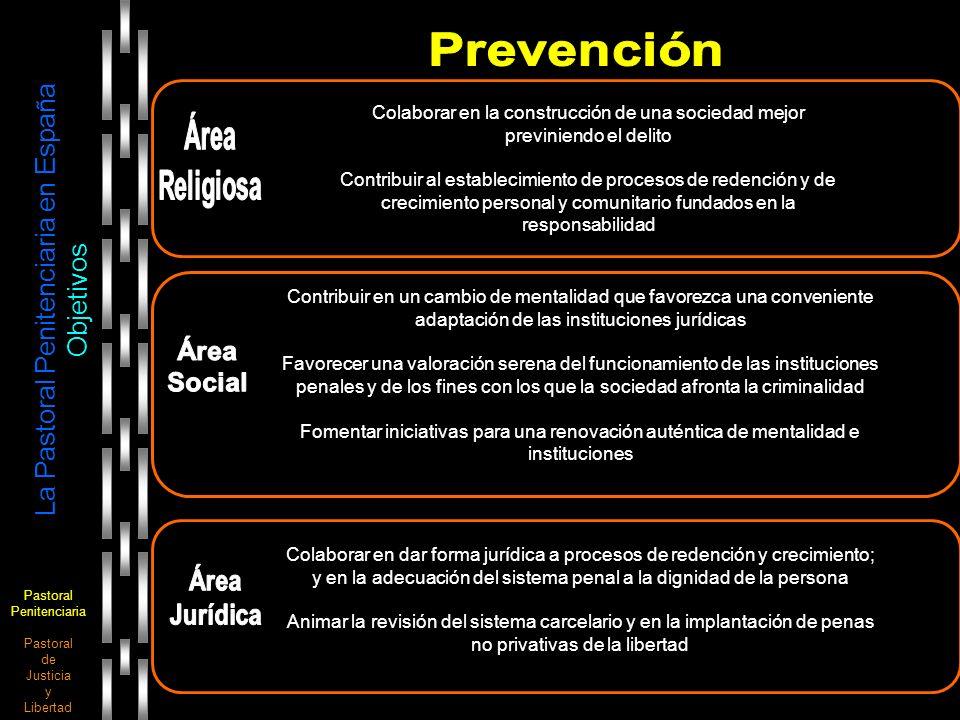 Pastoral Penitenciaria Pastoral de Justicia y Libertad La Pastoral Penitenciaria en España Objetivos Colaborar en la construcción de una sociedad mejo