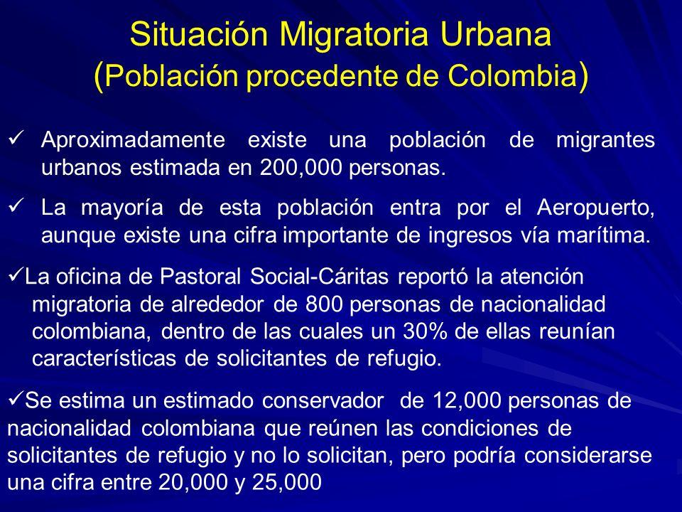 Situación Migratoria Urbana ( Población procedente de Colombia ) Aproximadamente existe una población de migrantes urbanos estimada en 200,000 persona