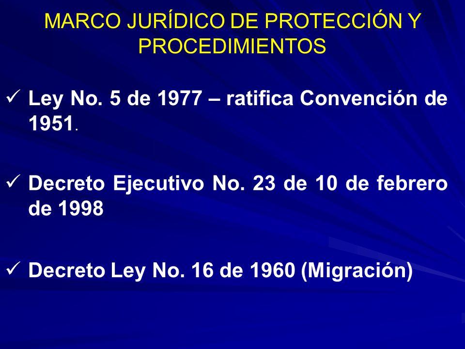 MARCO JURÍDICO DE PROTECCIÓN Y PROCEDIMIENTOS Ley No. 5 de 1977 – ratifica Convención de 1951. Decreto Ejecutivo No. 23 de 10 de febrero de 1998 Decre