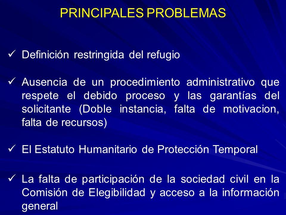 PRINCIPALES PROBLEMAS Definición restringida del refugio Ausencia de un procedimiento administrativo que respete el debido proceso y las garantías del