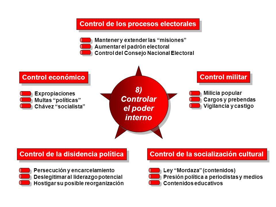 8) Controlar el poder interno 8) Controlar el poder interno Control de los procesos electorales Mantener y extender las misiones Aumentar el padrón el