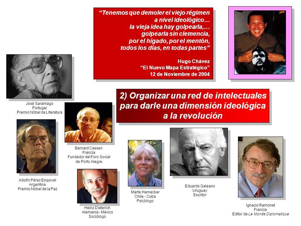 Ignacio Ramonet Francia Editor de Le Monde Diplomatique 2) Organizar una red de intelectuales para darle una dimensión ideológica a la revolución 2) O