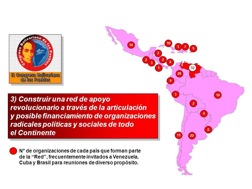 14 2 3 2 2 11 22 8 10 4 2 3 9 28 10 17 9 1 4 3) Construir una red de apoyo revolucionario a través de la articulación y posible financiamiento de orga