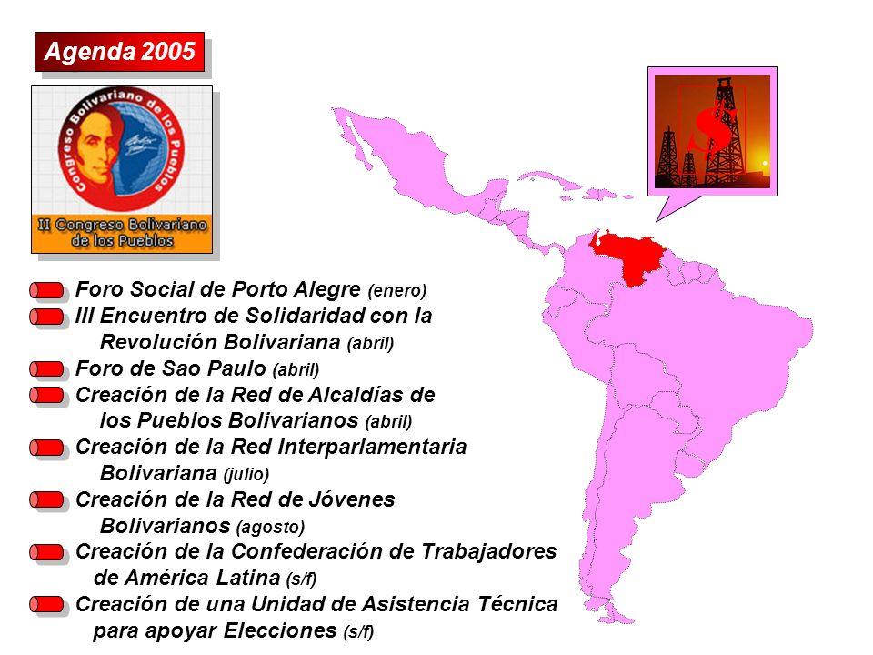 Agenda 2005 Foro Social de Porto Alegre (enero) III Encuentro de Solidaridad con la Revolución Bolivariana (abril) Foro de Sao Paulo (abril) Creación
