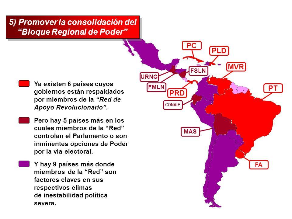 Ya existen 6 países cuyos gobiernos están respaldados por miembros de la Red de Apoyo Revolucionario. PC PLD PRD MVR PT FA URNG FMLN FSLN CONAIE MAS P